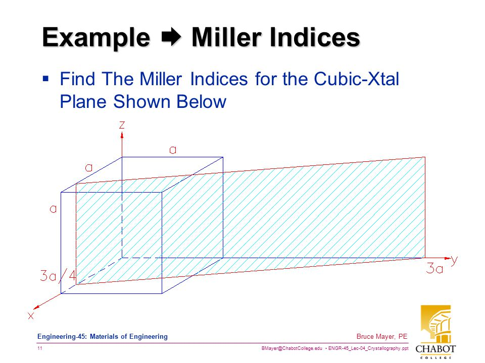 BMayer@ChabotCollege.edu ENGR-45_Lec-04_Crystallography.ppt 10 Bruce Mayer, PE Engineering-45: Materials of Engineering Miller Indices  Step by Step