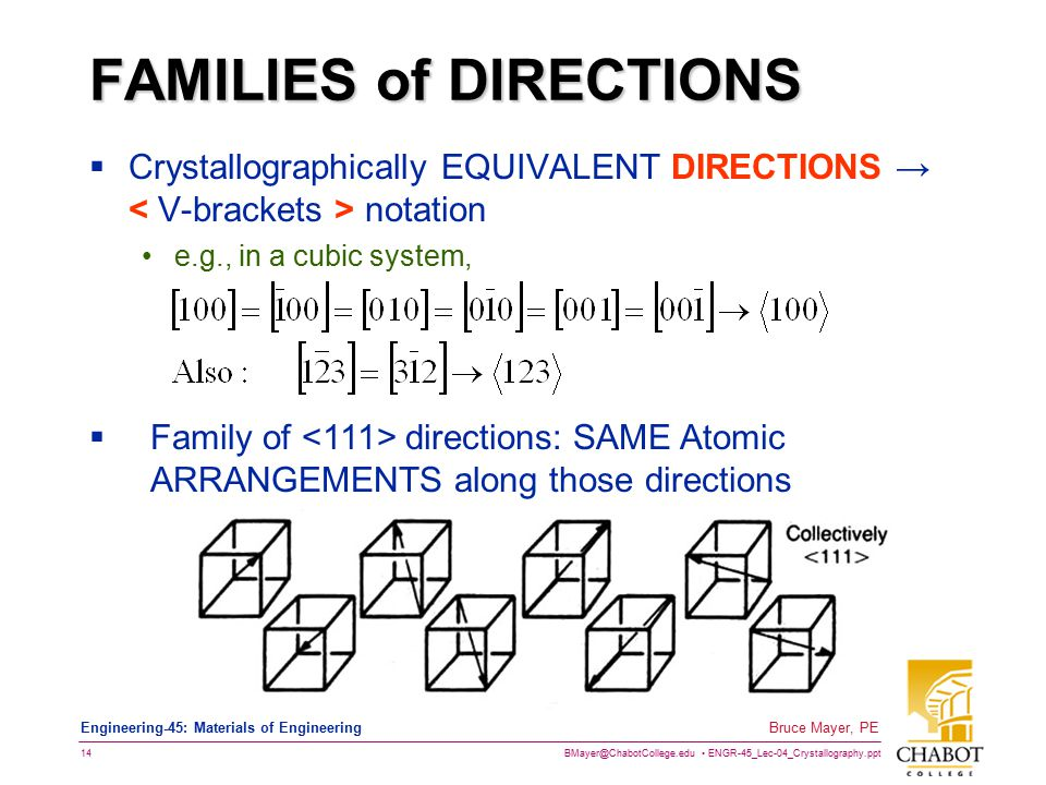 BMayer@ChabotCollege.edu ENGR-45_Lec-04_Crystallography.ppt 13 Bruce Mayer, PE Engineering-45: Materials of Engineering More Miller Indices Examples 
