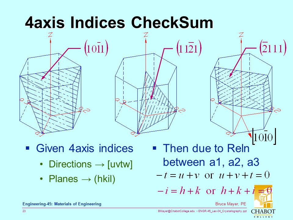 BMayer@ChabotCollege.edu ENGR-45_Lec-04_Crystallography.ppt 22 Bruce Mayer, PE Engineering-45: Materials of Engineering 3axis↔4axis Translation  The