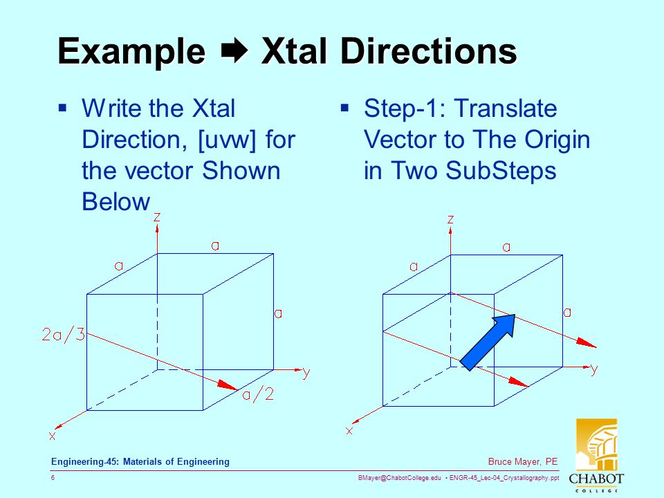 BMayer@ChabotCollege.edu ENGR-45_Lec-04_Crystallography.ppt 16 Bruce Mayer, PE Engineering-45: Materials of Engineering Hexagonal Structures  Consider the Hex Structure at Right with 3-Axis CoOrds Plane-B Plane-A Plane-C  The Miller Indices Plane-A → (100) Plane-B → (010) Plane-C → (110)  BUT Planes A, B, & C are Crystallographically IDENTICAL –The Hex Structure has 6-Fold Symmetry Direction [100] is NOT normal to (100) Plane