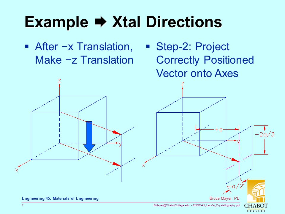 BMayer@ChabotCollege.edu ENGR-45_Lec-04_Crystallography.ppt 17 Bruce Mayer, PE Engineering-45: Materials of Engineering 4-Axis, 4-Index System  To Clear Up this Confusion add an Axis in the BASAL, or base, Plane Plane-B Plane-A Plane-C  The Miller Indices now take the form of (hkil) Plane-A → Plane-B → Plane-C →