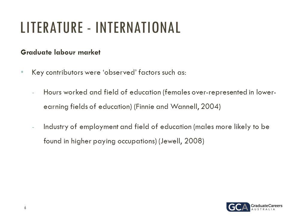 7 Broad labour market -Borland, 1999 – 15 per cent -ABS, 2014 – 17.1 per cent Graduate labour market -Birch, Li and Miller, 2009: -2003 GDS data.