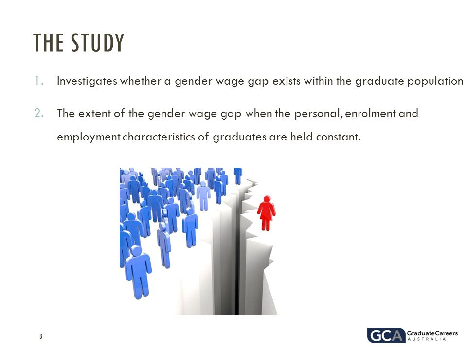 19 Model 2 : Graduates average annual starting salaries: controlling for gender and enrolment.