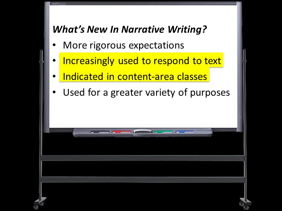 What's New In Narrative Writing.