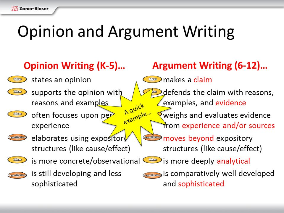 Opinion and Argument Writing Argument Writing (6-12)… makes a claim defends the claim with reasons, examples, and evidence weighs and evaluates evidence from experience and/or sources moves beyond expository structures (like cause/effect) is more deeply analytical is comparatively well developed and sophisticated Opinion Writing (K-5)… states an opinion supports the opinion with reasons and examples often focuses upon personal experience elaborates using expository structures (like cause/effect) is more concrete/observational is still developing and less sophisticated A quick example…