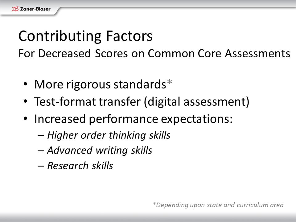 More rigorous standards* Test-format transfer (digital assessment) Increased performance expectations: – Higher order thinking skills – Advanced writing skills – Research skills *Depending upon state and curriculum area Contributing Factors For Decreased Scores on Common Core Assessments