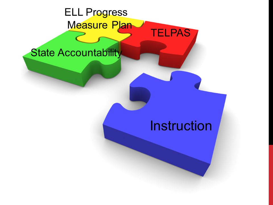 TELPAS ELL Progress Measure Plan State Accountability Instruction