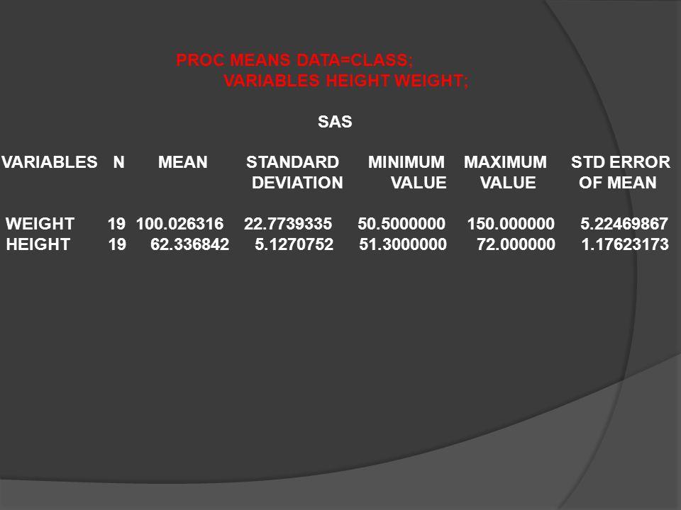 PROC PRINT DATA=CLASS; SAS OBS NAME SEX AGE HEIGHT WEIGHT 1 JOHN M 12 59.0 99.5 2 JAMES M 12 57.3 83.0 3 ALFRED M 14 69.0 112.5 4 WILLIAM M 15 66.5 112.0 5 JEFFREY M 13 62.5 84.0 6 RONALD M 15 67.0 133.0 7 THOMAS M 11 57.5 85.0 8 PHILIP M 16 72.0 150.0 9 ALFRED M 14 69.0 112.5 10 HENRY M 14 63.5 102.5 11 JANET F 15 62.5 112.5 12 JOYCE F 15 67.0 133.0 13 JUDY F 14 64.3 90.0 14 CAROL F 14 62.8 102.5 15 JANE F 12 59.8 84.5 16 LOUISE F 12 56.3 77.0 17 BARBARA F 13 65.3 98.0 18 MARY F 15 66.5 112.0 19 ALICE F 13 56.5 84.0
