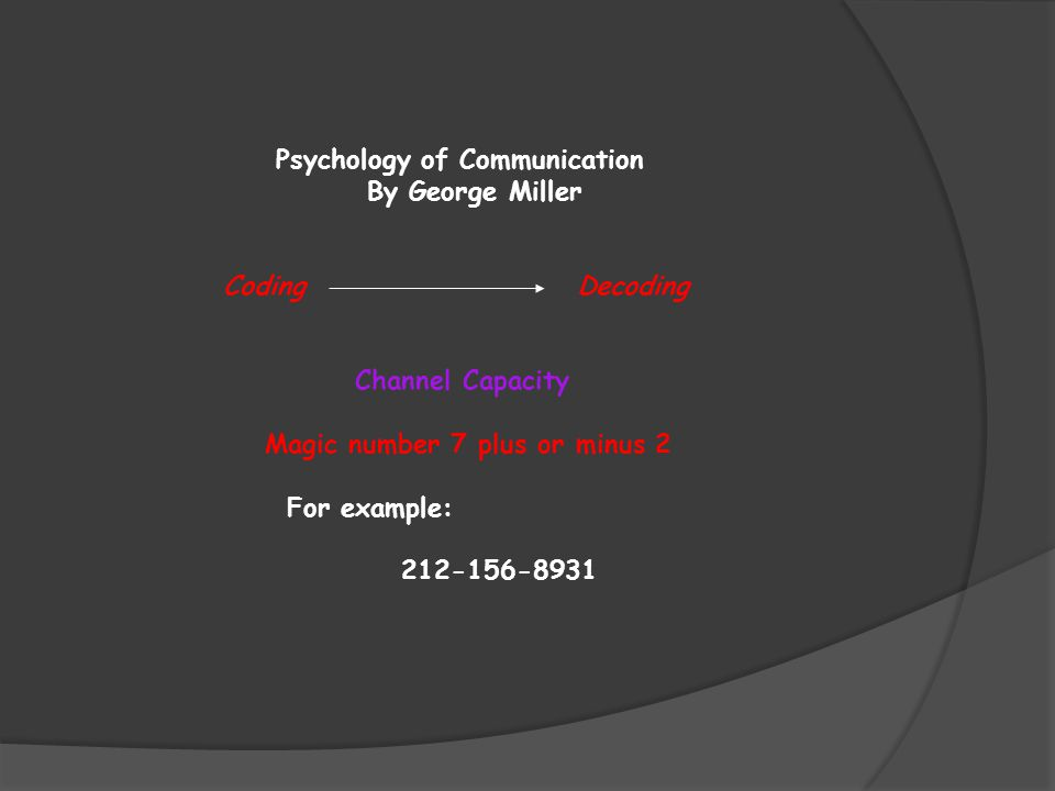 Psychology of Communication By George Miller Coding Decoding Channel Capacity Magic number 7 plus or minus 2 For example: 212-156-8931
