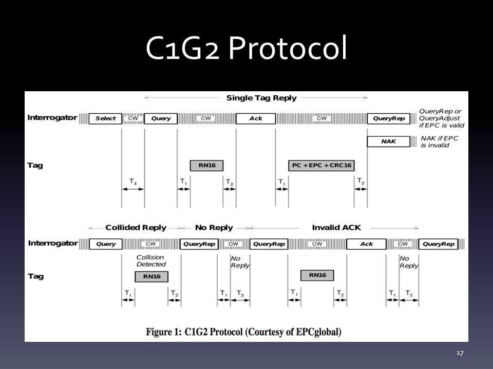 C1G2 Protocol 17