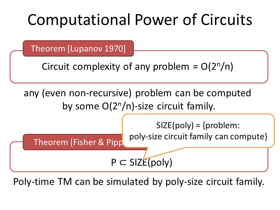 Computational Power of Circuits Circuit complexity of any problem = O(2 n /n) Theorem [Lupanov 1970] any (even non-recursive) problem can be computed by some O(2 n /n)-size circuit family.
