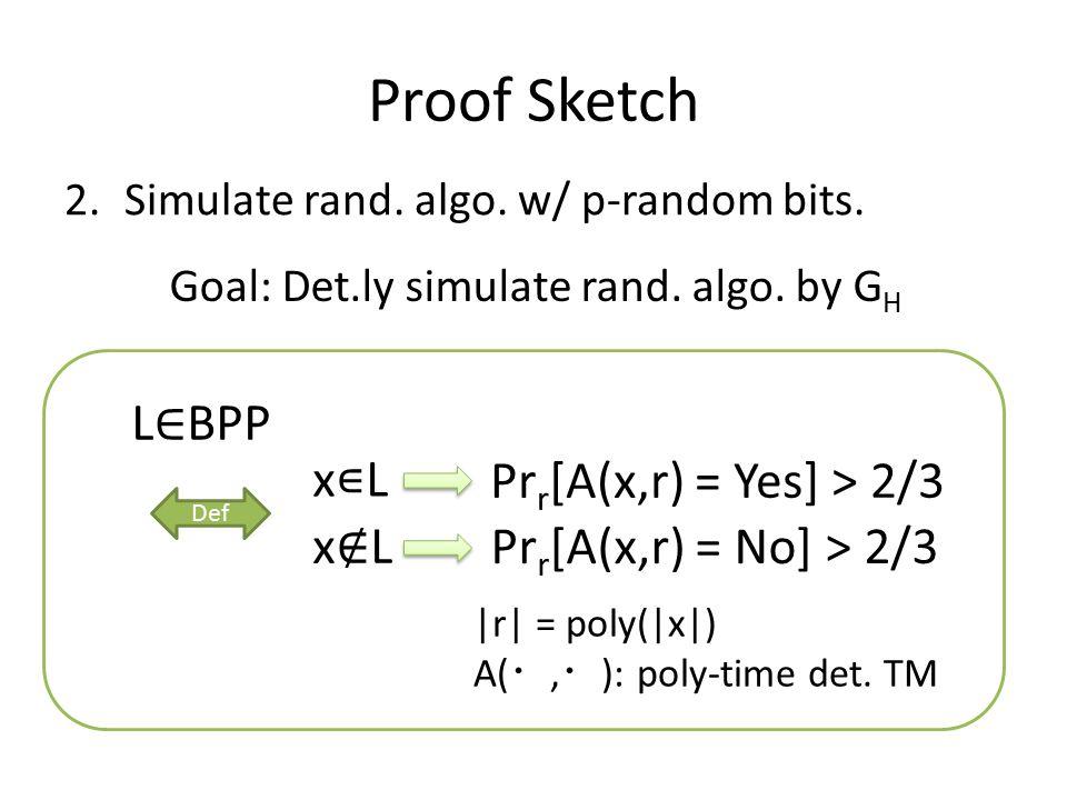 Proof Sketch 2.Simulate rand. algo. w/ p-random bits. Goal: Det.ly simulate rand. algo. by G H L ∈ BPP x∊Lx∊L x∉Lx∉L Def Pr r [A(x,r) = Yes] > 2/3 |r|