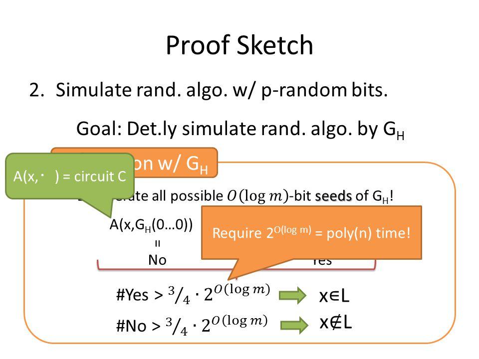 Proof Sketch 2.Simulate rand. algo. w/ p-random bits. Goal: Det.ly simulate rand. algo. by G H Simulation w/ G H A(x,G H (0…0)) = No … A(x,G H (1…1))