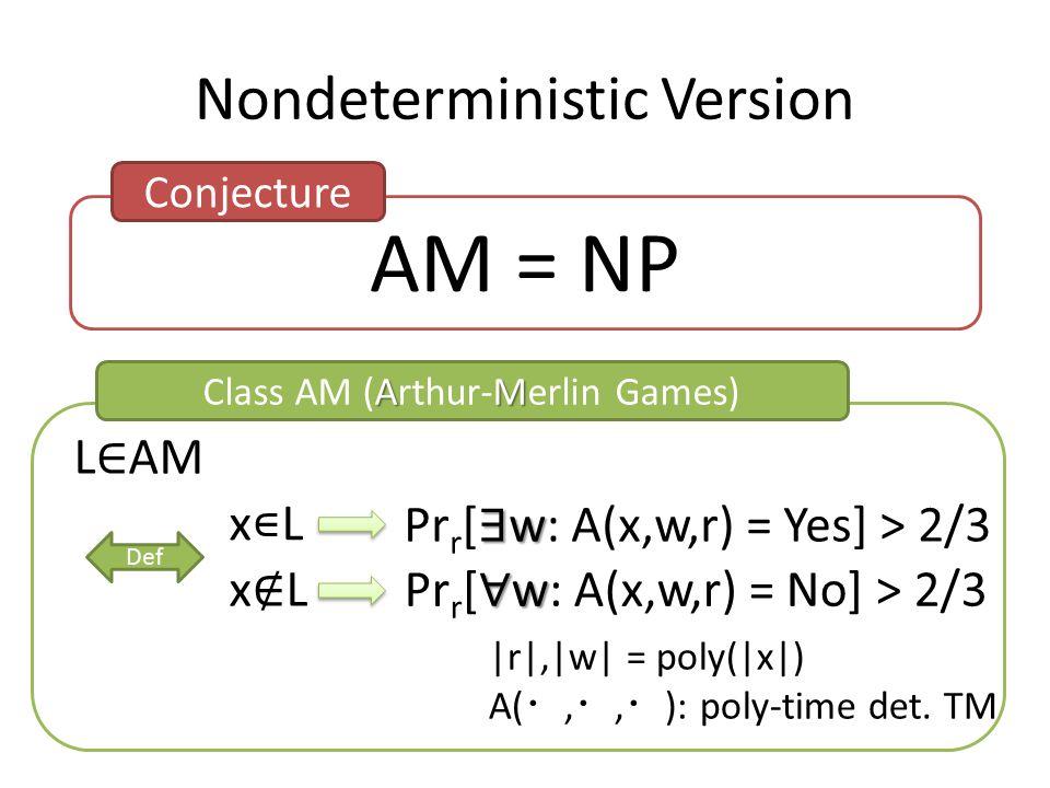 Nondeterministic Version AM = NP Conjecture AM Class AM (Arthur-Merlin Games) L ∈ AM x∊Lx∊L x∉Lx∉L Def |r|,|w| = poly(|x|) A( ・, ・, ・ ): poly-time det
