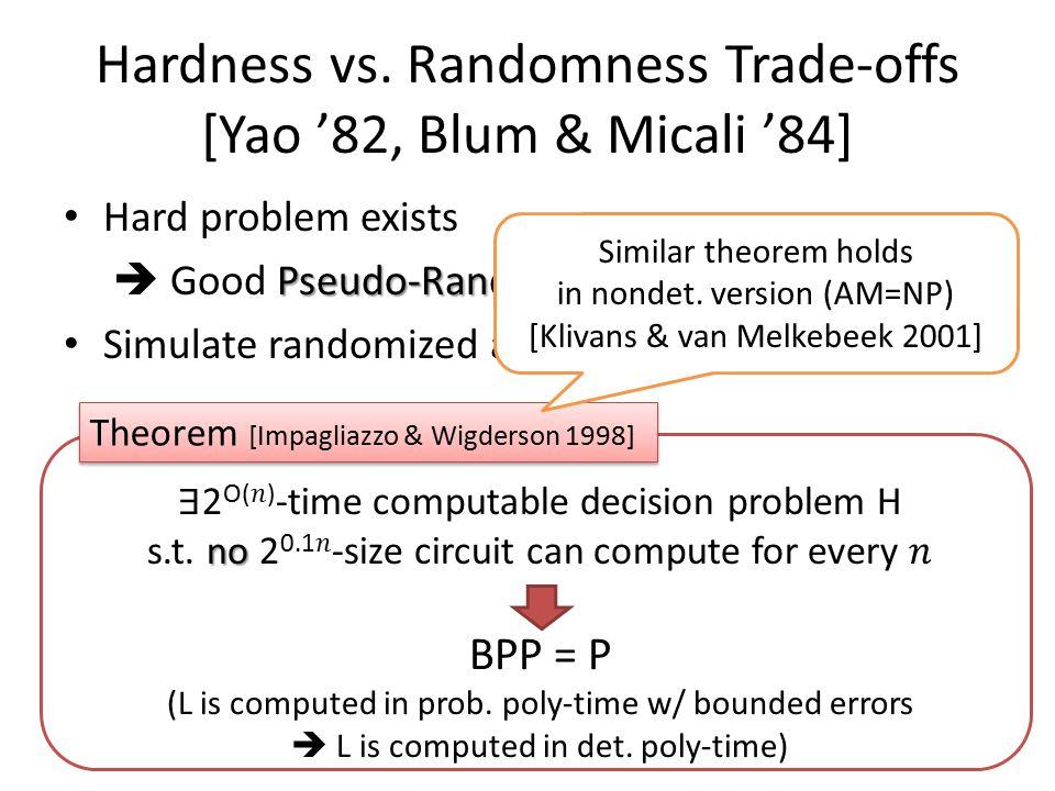 Hardness vs. Randomness Trade-offs [Yao '82, Blum & Micali '84] Hard problem exists Pseudo-Random Generator  Good Pseudo-Random Generator (PRG) exist