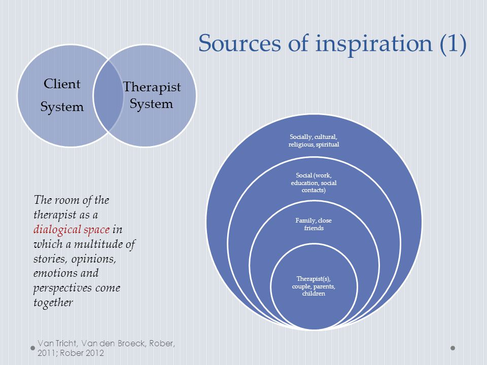 Sources of inspiration (2) QIT online (Quality Improvement in Therapy) Stinckens, Smits, Rober & Claes, 2012 Basic PrinciplesCharacteristicsInstruments Practice basedMultidimensionalPsychometrics Process orientedMultimodalA-theoretical Feedback drivenFlexibelChange sensitive Broad spectrumInternetbasedClinically relevant User friendly Easily available