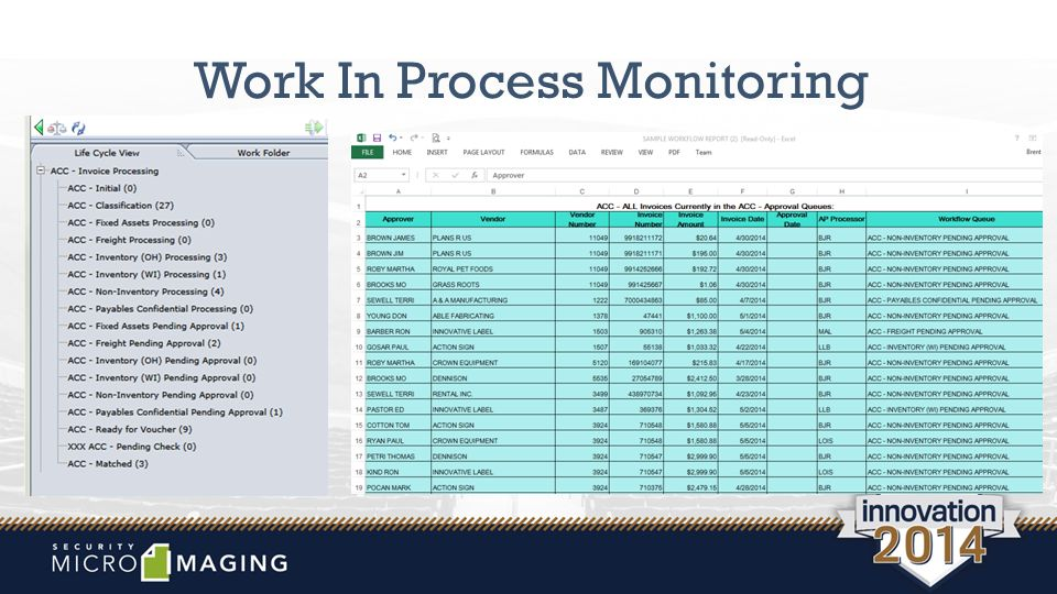 Work In Process Monitoring