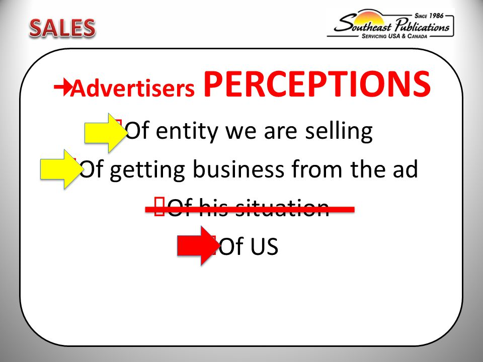 Advertisers PERCEPTIONS Of entity we are selling Of getting business from the ad Of his situation Of US