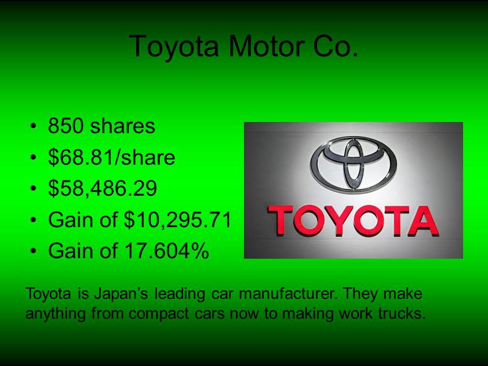 Toyota Motor Co.