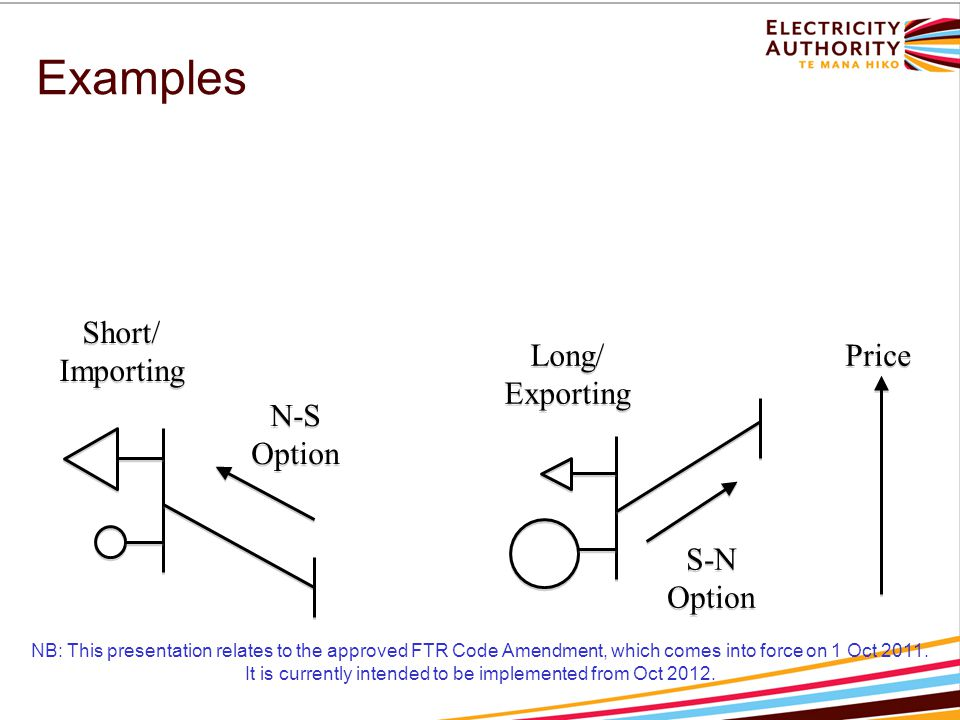 Examples NB: This presentation relates to the approved FTR Code Amendment, which comes into force on 1 Oct 2011.
