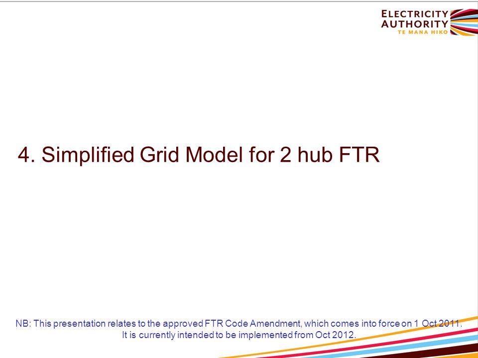 4. Simplified Grid Model for 2 hub FTR
