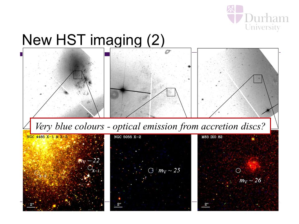 Thursday 14th June 2007 Tim Roberts - ULXs22 New HST imaging (2) m V ~ 22 m V ~ 25 m V ~ 26 Very blue colours - optical emission from accretion discs