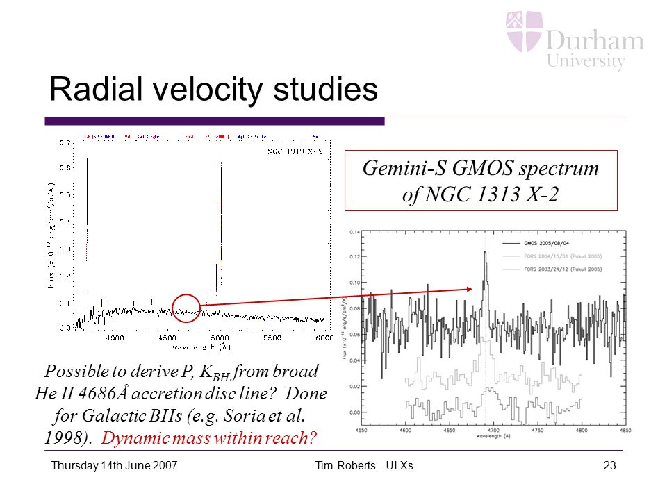 Thursday 14th June 2007 Tim Roberts - ULXs23 Radial velocity studies Gemini-S GMOS spectrum of NGC 1313 X-2 Possible to derive P, K BH from broad He II 4686Å accretion disc line.