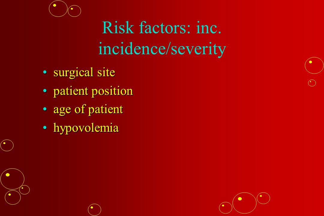 Risk factors: inc.