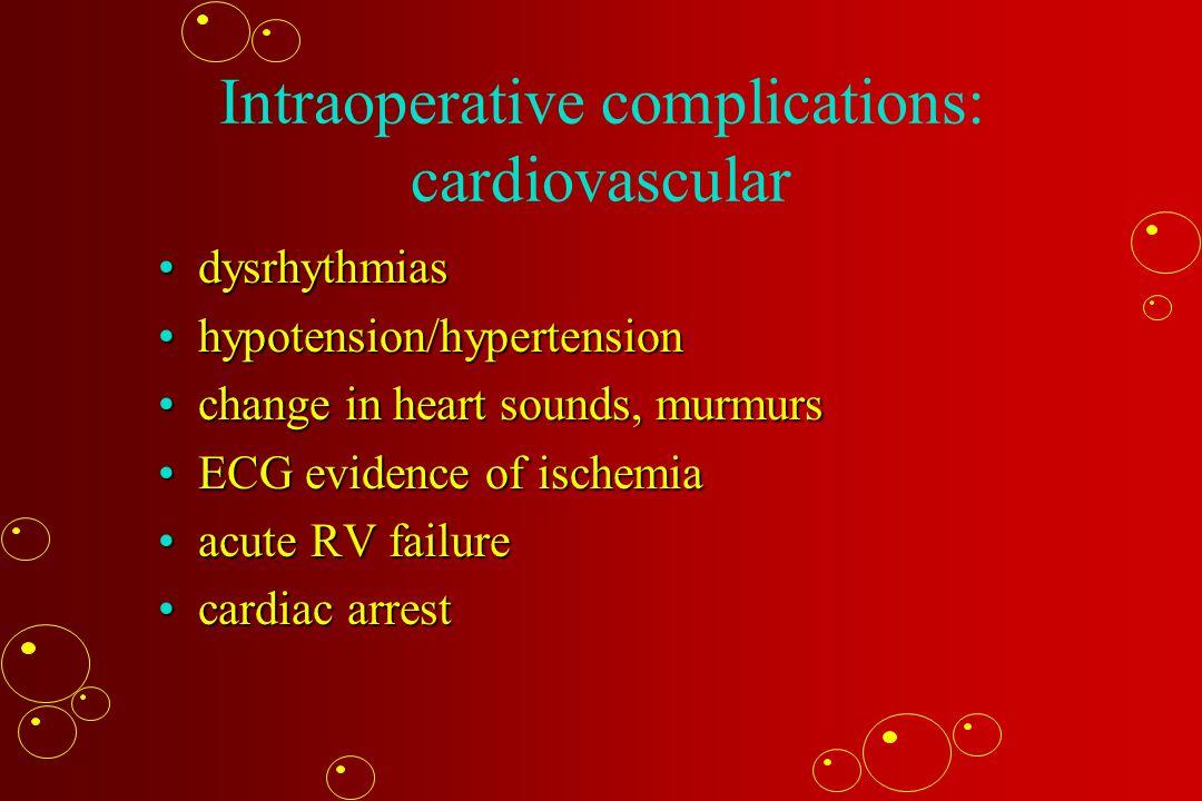 Intraoperative complications: cardiovascular dysrhythmiasdysrhythmias hypotension/hypertensionhypotension/hypertension change in heart sounds, murmurschange in heart sounds, murmurs ECG evidence of ischemiaECG evidence of ischemia acute RV failureacute RV failure cardiac arrestcardiac arrest