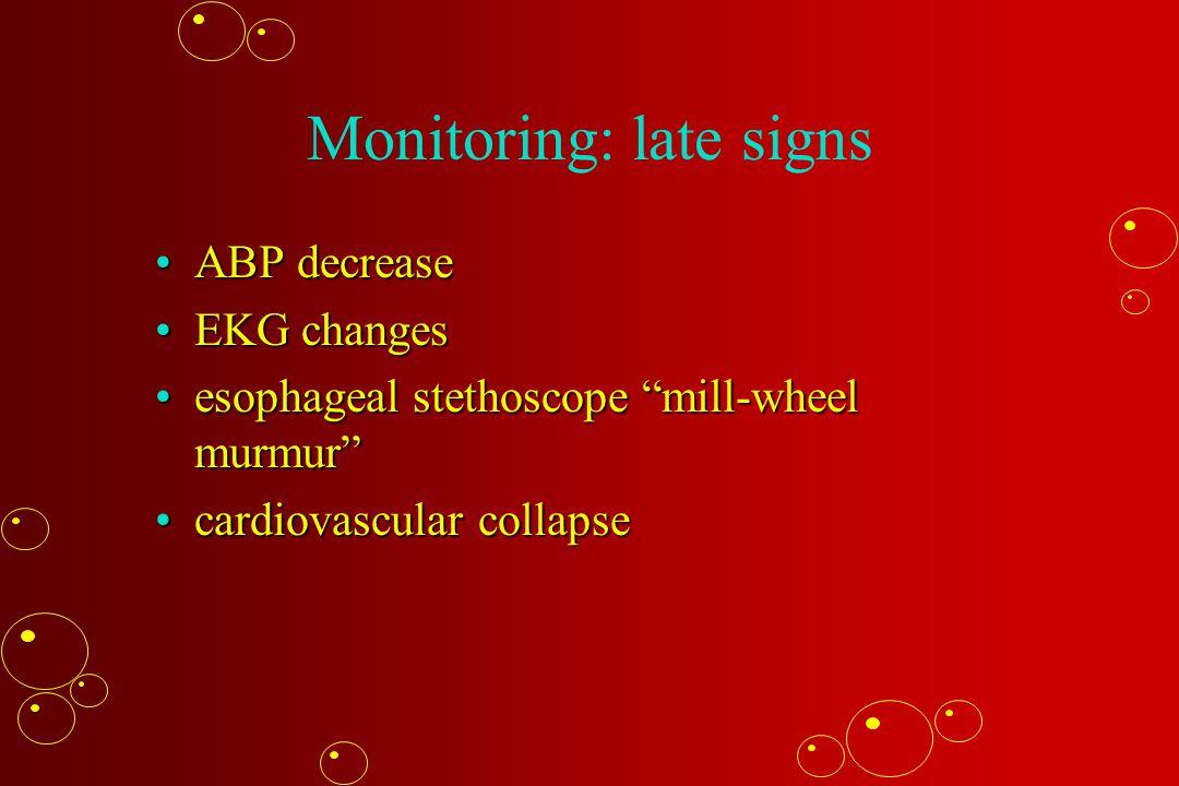 Monitoring: late signs ABP decreaseABP decrease EKG changesEKG changes esophageal stethoscope mill-wheel murmur esophageal stethoscope mill-wheel murmur cardiovascular collapsecardiovascular collapse