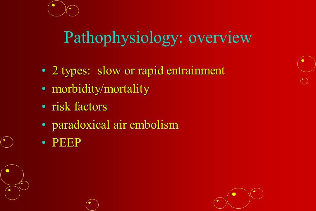 Intraoperative complications: pulmonary hypercarbiahypercarbia hypoxemiahypoxemia pulmonary hypertensionpulmonary hypertension pulmonary edemapulmonary edema