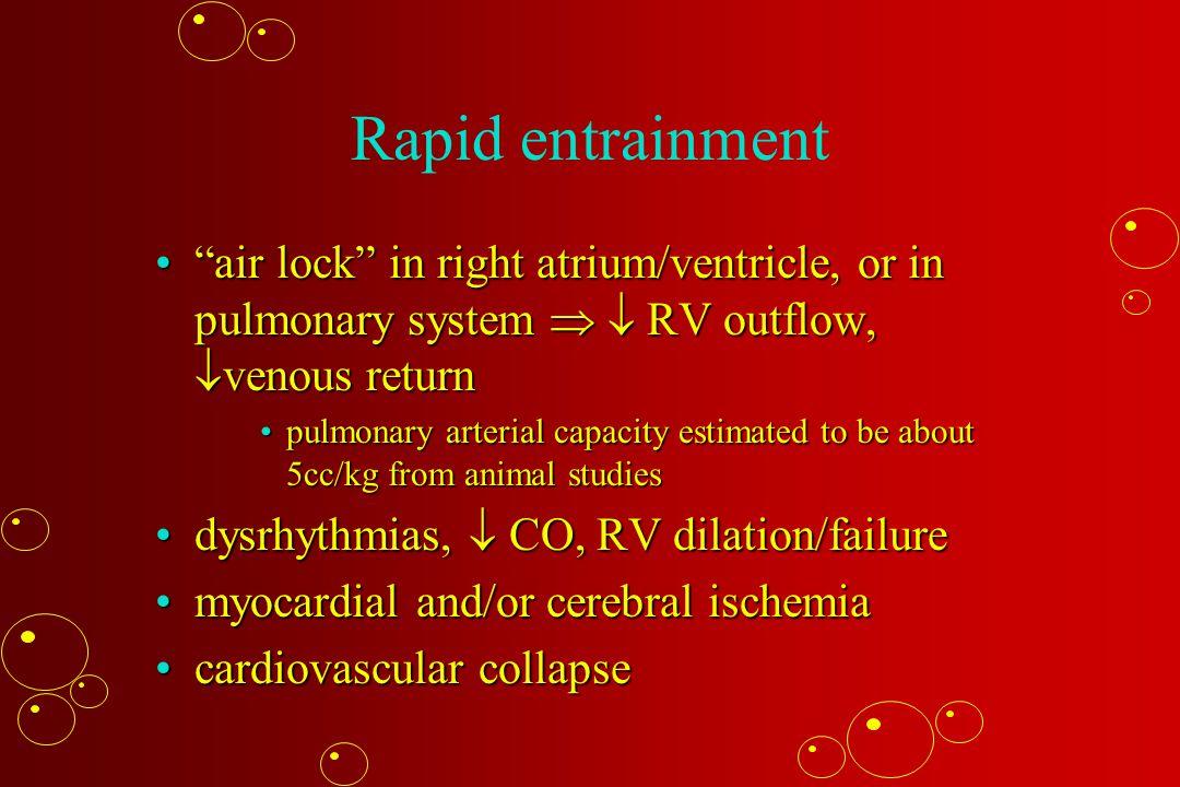 Postoperative complications CardiovascularCardiovascular –myocardial ischemia –RV failure PulmonaryPulmonary –perfusion defects –pulmonary edema CNSCNS –neurologic deficits, coma –stroke