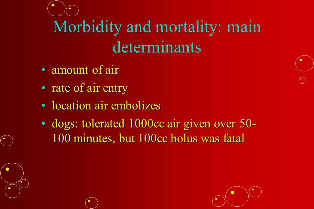 Morbidity and mortality: main determinants amount of airamount of air rate of air entryrate of air entry location air embolizeslocation air embolizes dogs: tolerated 1000cc air given over 50- 100 minutes, but 100cc bolus was fataldogs: tolerated 1000cc air given over 50- 100 minutes, but 100cc bolus was fatal