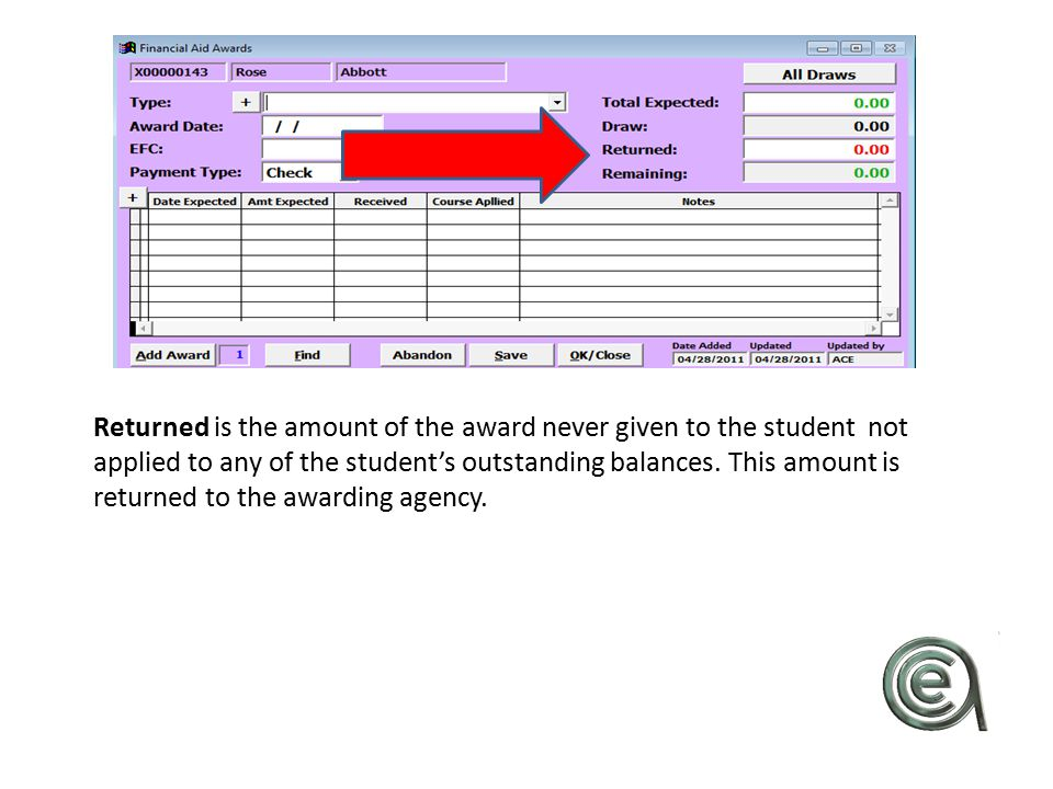 Returned is the amount of the award never given to the student not applied to any of the student's outstanding balances.
