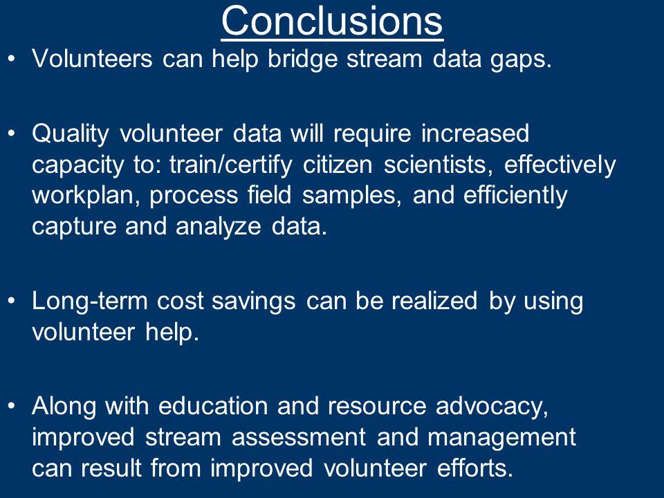 Conclusions Volunteers can help bridge stream data gaps.