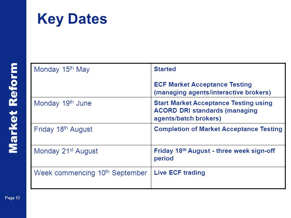 Market Reform Electronic Claims Page 13 Key Dates Monday 15 th May Started ECF Market Acceptance Testing (managing agents/interactive brokers) Monday