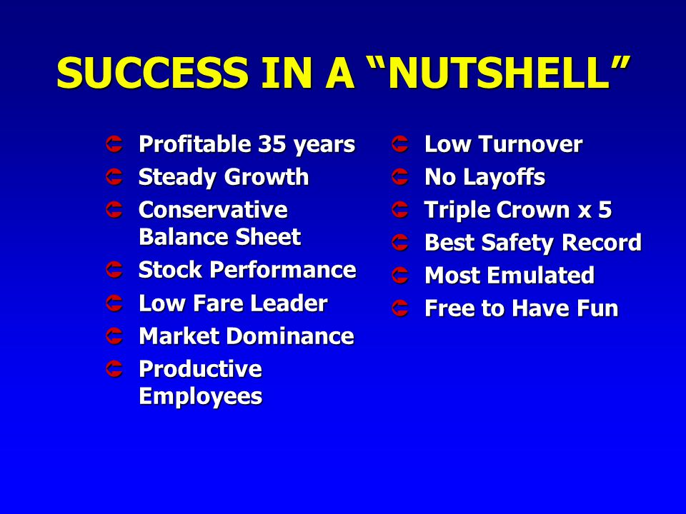 SUCCESS IN A NUTSHELL ÛProfitable 35 years ÛSteady Growth ÛConservative Balance Sheet ÛStock Performance ÛLow Fare Leader ÛMarket Dominance ÛProductive Employees ÛLow Turnover ÛNo Layoffs ÛTriple Crown x 5 ÛBest Safety Record ÛMost Emulated ÛFree to Have Fun