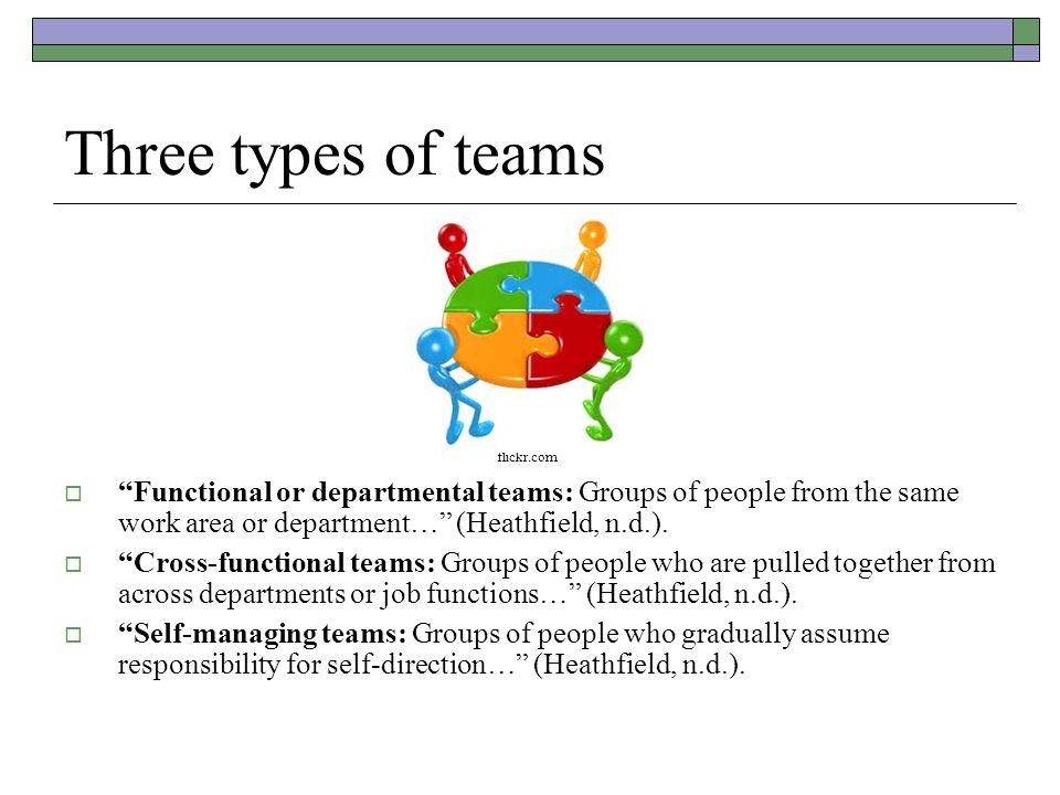 """Three types of teams  """"Functional or departmental teams: Groups of people from the same work area or department…"""" (Heathfield, n.d.).  """"Cross-functi"""