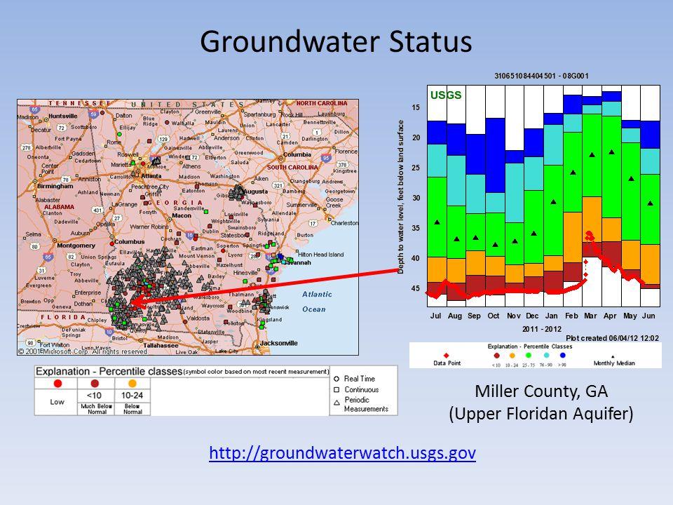 Groundwater Status http://groundwaterwatch.usgs.gov Miller County, GA (Upper Floridan Aquifer)