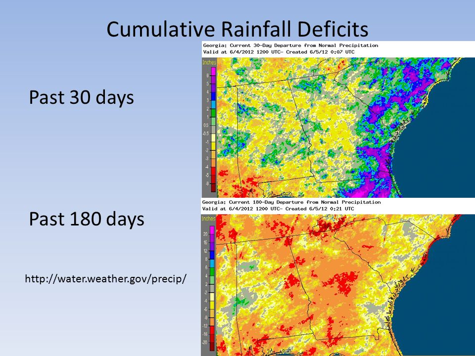 Cumulative Rainfall Deficits Past 30 days Past 180 days http://water.weather.gov/precip/