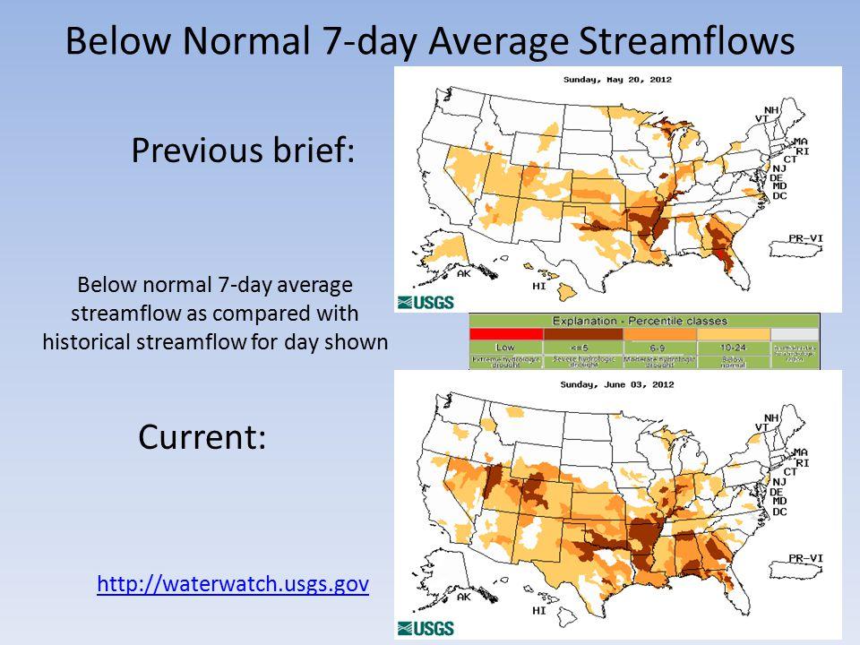 Below Normal 7-day Average Streamflows Below normal 7-day average streamflow as compared with historical streamflow for day shown http://waterwatch.us