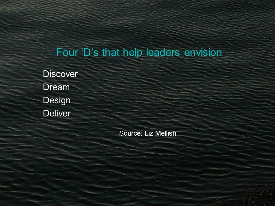 Four 'D's that help leaders envision Discover Dream Design Deliver Source: Liz Mellish