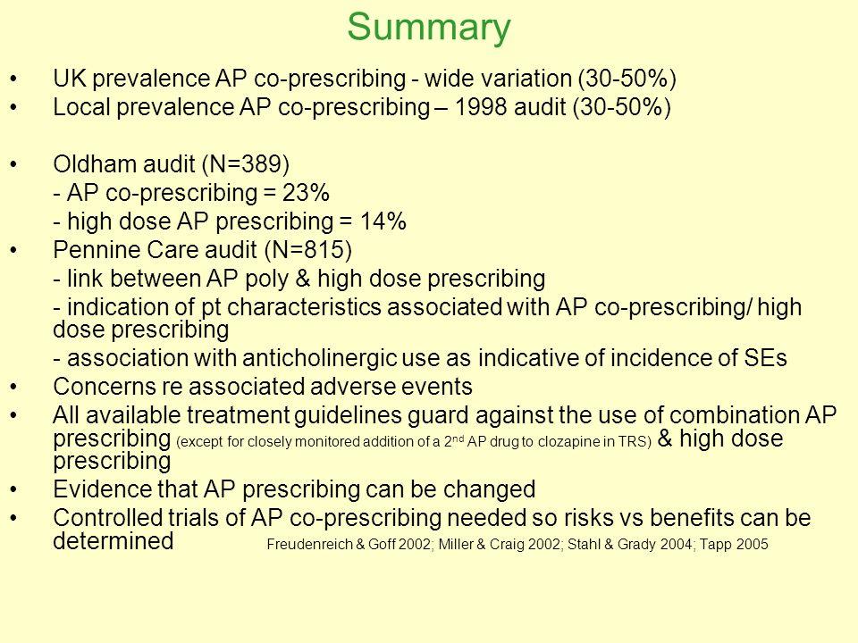 Summary UK prevalence AP co-prescribing - wide variation (30-50%) Local prevalence AP co-prescribing – 1998 audit (30-50%) Oldham audit (N=389) - AP c
