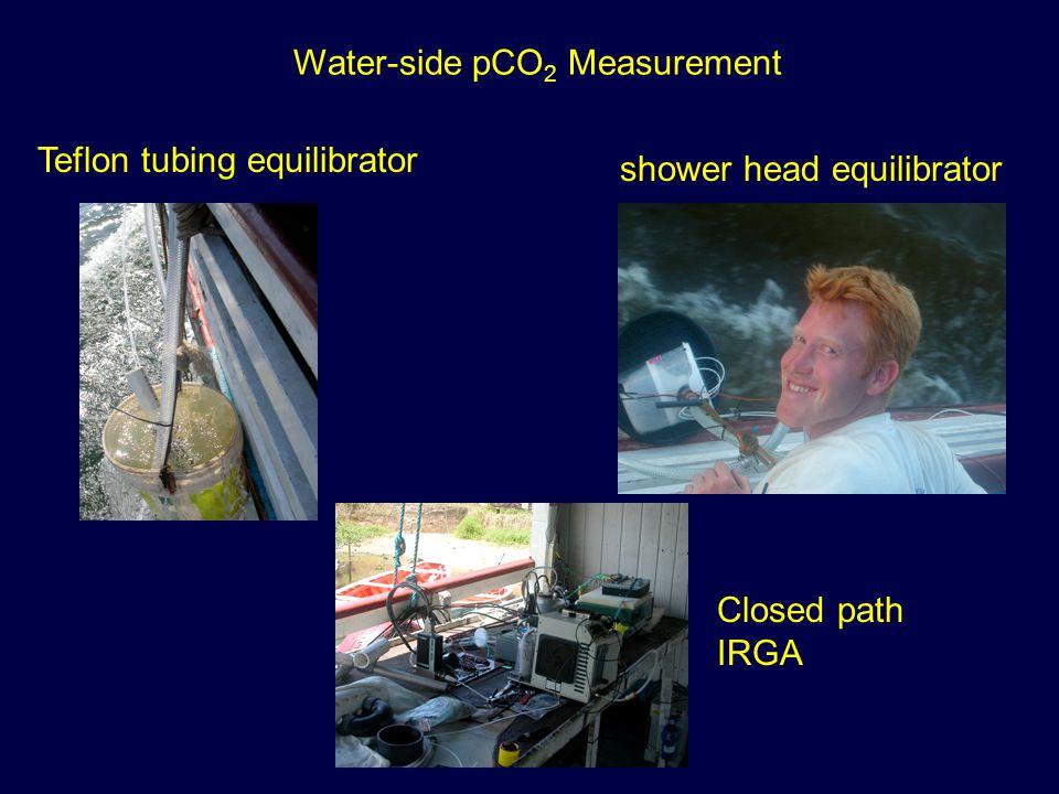 Water-side pCO 2 Measurement Teflon tubing equilibrator shower head equilibrator Closed path IRGA
