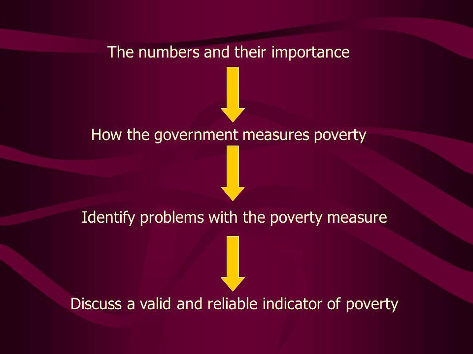 Has Welfare Reform Been Successful.