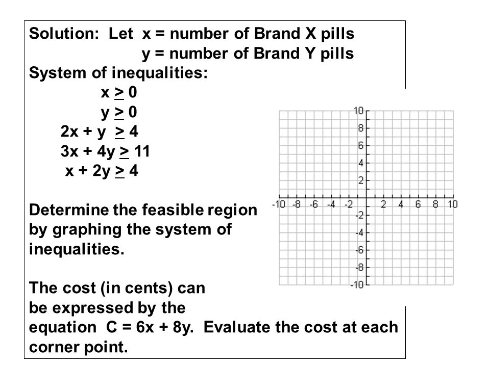 Solution: Let x = number of Brand X pills y = number of Brand Y pills System of inequalities: x > 0 y > 0 2x + y > 4 3x + 4y > 11 x + 2y > 4 Determine the feasible region by graphing the system of inequalities.