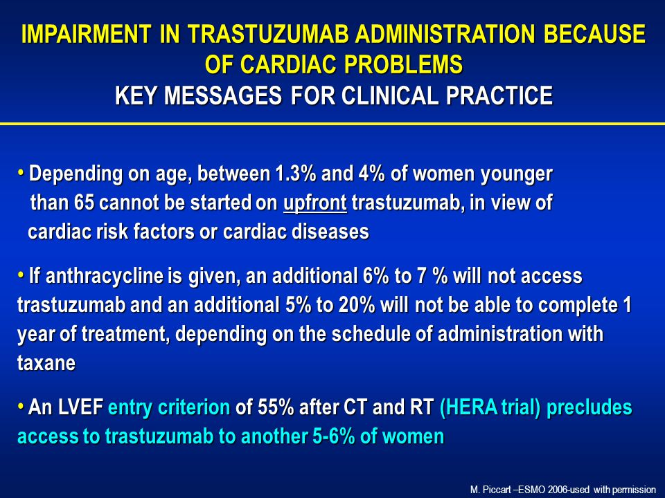 IMPAIRMENT IN TRASTUZUMAB ADMINISTRATION BECAUSE OF CARDIAC PROBLEMS KEY MESSAGES FOR CLINICAL PRACTICE Depending on age, between 1.3% and 4% of women younger than 65 cannot be started on upfront trastuzumab, in view of Depending on age, between 1.3% and 4% of women younger than 65 cannot be started on upfront trastuzumab, in view of cardiac risk factors or cardiac diseases cardiac risk factors or cardiac diseases If anthracycline is given, an additional 6% to 7 % will not access trastuzumab and an additional 5% to 20% will not be able to complete 1 year of treatment, depending on the schedule of administration with taxane If anthracycline is given, an additional 6% to 7 % will not access trastuzumab and an additional 5% to 20% will not be able to complete 1 year of treatment, depending on the schedule of administration with taxane An LVEF entry criterion of 55% after CT and RT (HERA trial) precludes access to trastuzumab to another 5-6% of women An LVEF entry criterion of 55% after CT and RT (HERA trial) precludes access to trastuzumab to another 5-6% of women M.