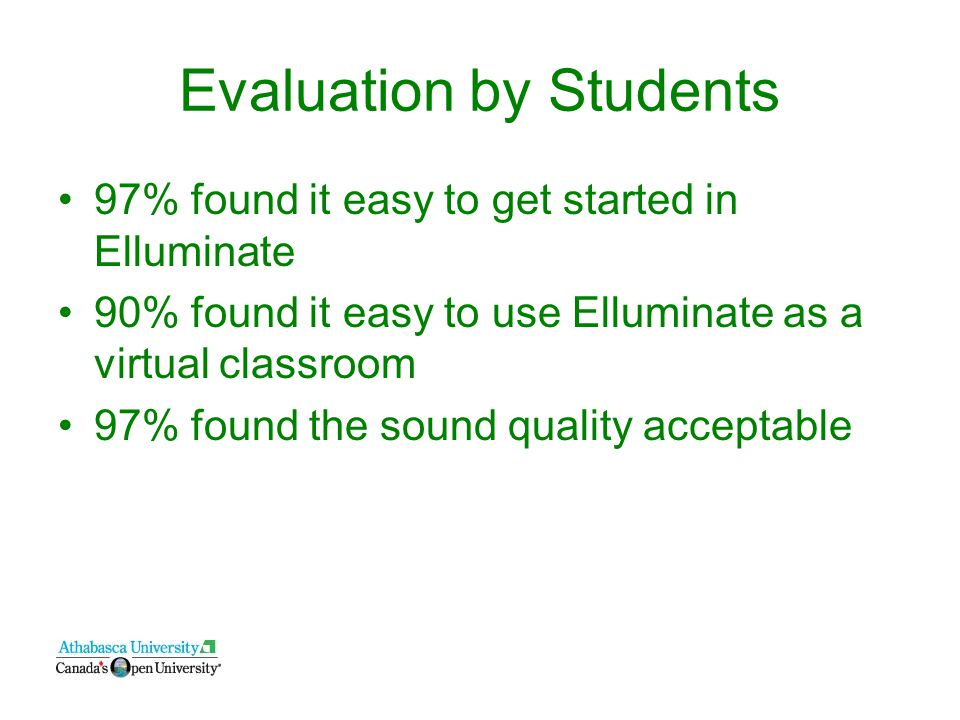 Evaluation by Students 97% found it easy to get started in Elluminate 90% found it easy to use Elluminate as a virtual classroom 97% found the sound quality acceptable