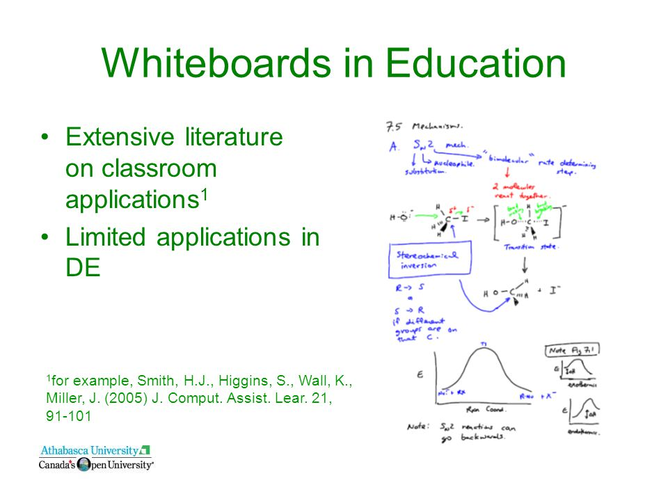 Whiteboards in Education Extensive literature on classroom applications 1 Limited applications in DE 1 for example, Smith, H.J., Higgins, S., Wall, K., Miller, J.