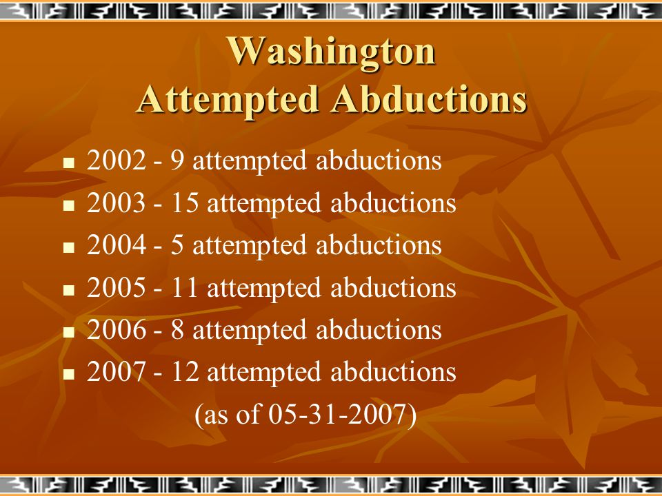Washington Attempted Abductions 2002 - 9 attempted abductions 2003 - 15 attempted abductions 2004 - 5 attempted abductions 2005 - 11 attempted abductions 2006 - 8 attempted abductions 2007 - 12 attempted abductions (as of 05-31-2007)